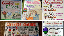 12 cause and effect lesson plans youll love weareteachers 21 anchor charts that nail reading comprehension ccuart Gallery